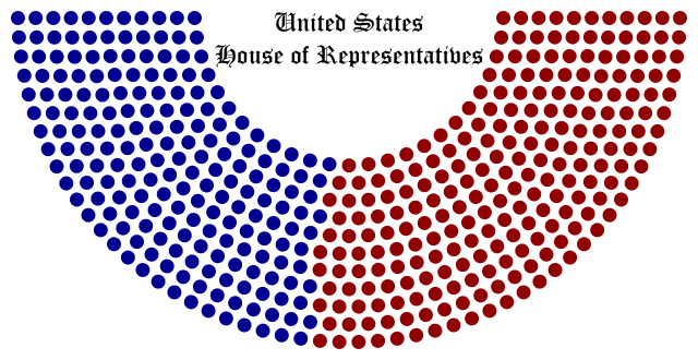 (R) is represented by red, (D) by blue.  Notice the lack of purple, yellow, green, fuchsia, mango, pea, or any other color.